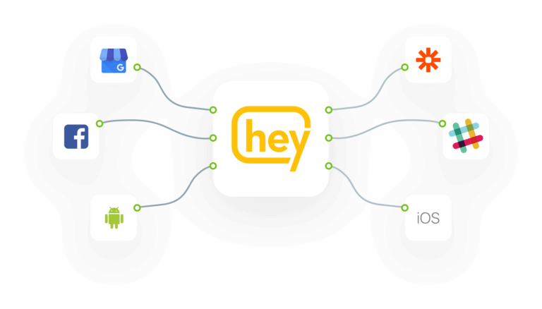 Heymarket logo showing integrations with Facebook, Zapier, Android, and iOS